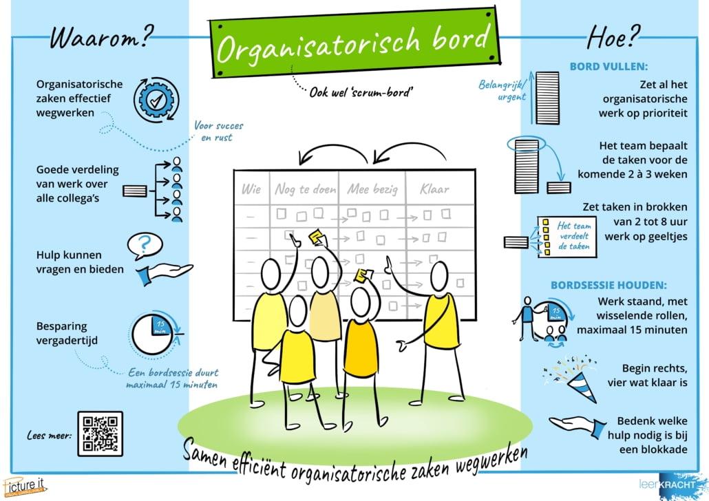 organisatorisch bord