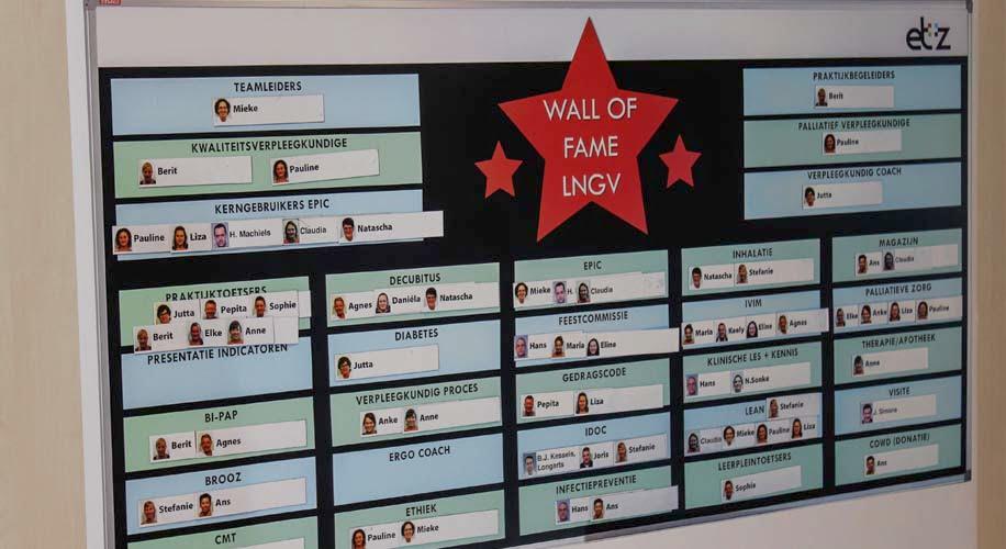 De Wall of Fame van de afdeling longgeneeskunde op het ETZ