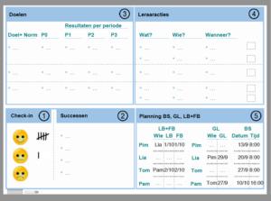 Verbeterbord van leerKRACHT - bordsessies voor leraren