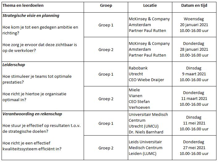 Programma, locaties en data Besturenprogramma